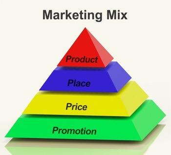 perusahaan penyedia jasa agency komunikasi pemasaran digital terbaik yang murah