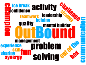 OUTBOND  atau  OUTBOUND